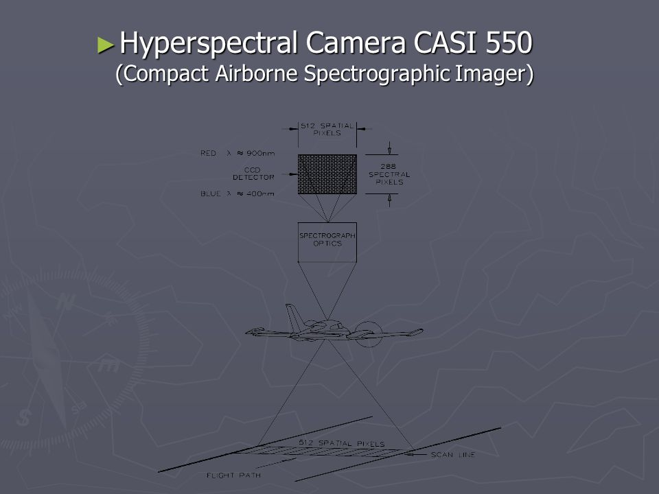 ► Hyperspectral Camera CASI 550 (Compact Airborne Spectrographic Imager) (Compact Airborne Spectrographic Imager)