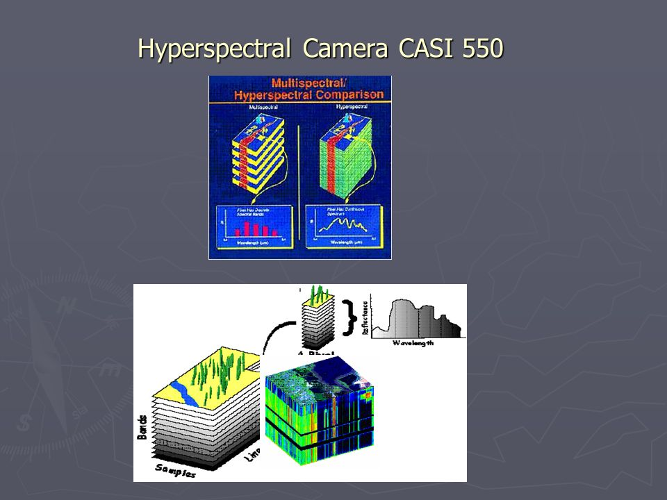 Hyperspectral Camera CASI 550