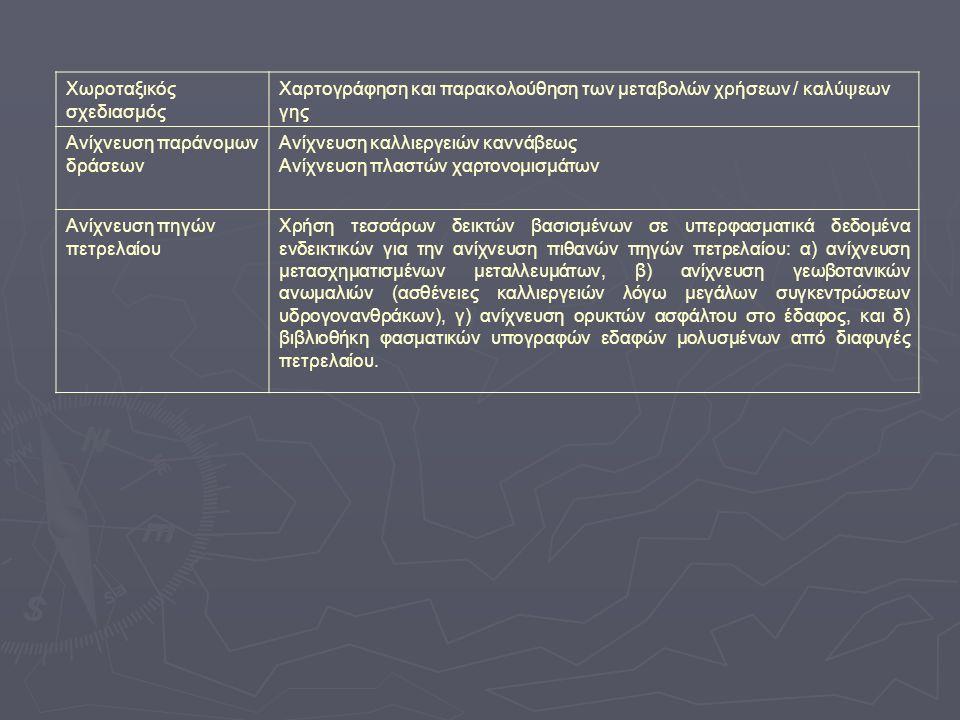 Χωροταξικός σχεδιασμός Χαρτογράφηση και παρακολούθηση των μεταβολών χρήσεων / καλύψεων γης Ανίχνευση παράνομων δράσεων Ανίχνευση καλλιεργειών καννάβεως Ανίχνευση πλαστών χαρτονομισμάτων Ανίχνευση πηγών πετρελαίου Χρήση τεσσάρων δεικτών βασισμένων σε υπερφασματικά δεδομένα ενδεικτικών για την ανίχνευση πιθανών πηγών πετρελαίου: α) ανίχνευση μετασχηματισμένων μεταλλευμάτων, β) ανίχνευση γεωβοτανικών ανωμαλιών (ασθένειες καλλιεργειών λόγω μεγάλων συγκεντρώσεων υδρογονανθράκων), γ) ανίχνευση ορυκτών ασφάλτου στο έδαφος, και δ) βιβλιοθήκη φασματικών υπογραφών εδαφών μολυσμένων από διαφυγές πετρελαίου.