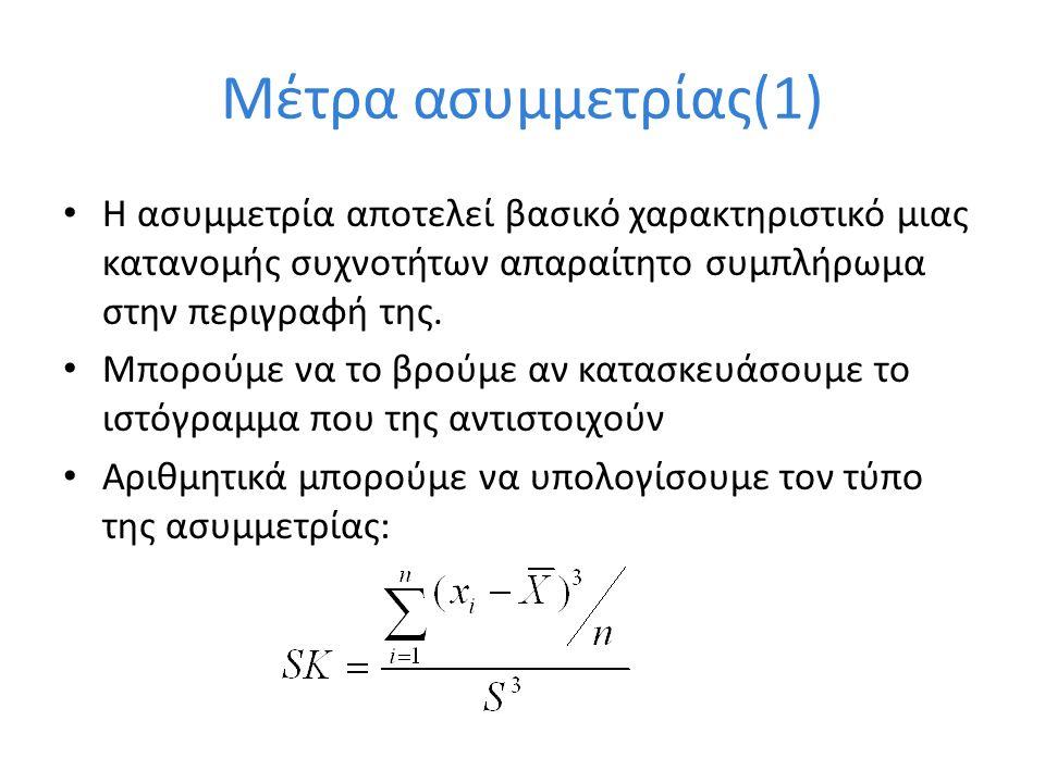 Μέτρα ασυμμετρίας(1) Η ασυμμετρία αποτελεί βασικό χαρακτηριστικό μιας κατανομής συχνοτήτων απαραίτητο συμπλήρωμα στην περιγραφή της.
