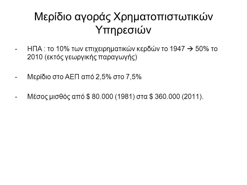 Μερίδιο αγοράς Χρηματοπιστωτικών Υπηρεσιών -ΗΠΑ : το 10% των επιχειρηματικών κερδών το 1947  50% το 2010 (εκτός γεωργικής παραγωγής) -Μερίδιο στο ΑΕΠ από 2,5% στο 7,5% -Μέσος μισθός από $ 80.000 (1981) στα $ 360.000 (2011).