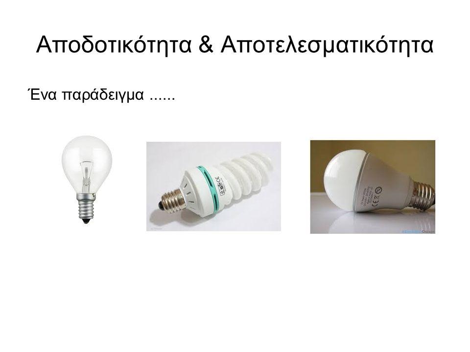 Αποδοτικότητα & Αποτελεσματικότητα Ένα παράδειγμα......