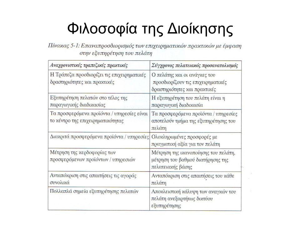 Φιλοσοφία της Διοίκησης