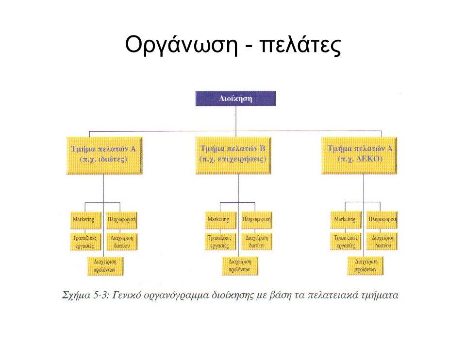 Οργάνωση - πελάτες
