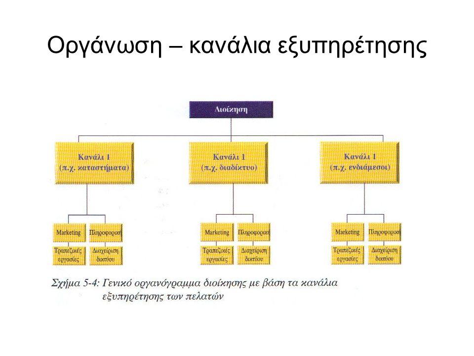 Οργάνωση – κανάλια εξυπηρέτησης