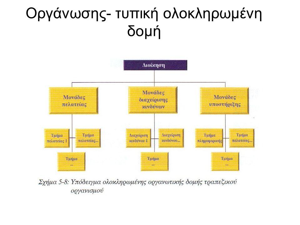 Οργάνωσης- τυπική ολοκληρωμένη δομή