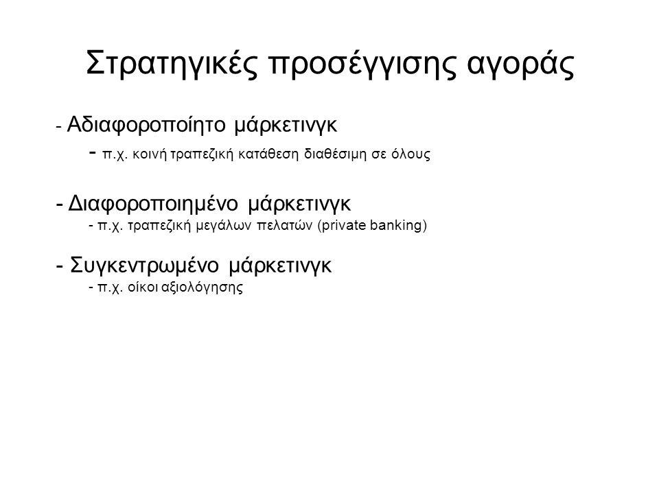 Στρατηγικές προσέγγισης αγοράς - Αδιαφοροποίητο μάρκετινγκ - π.χ. κοινή τραπεζική κατάθεση διαθέσιμη σε όλους - Διαφοροποιημένο μάρκετινγκ - π.χ. τραπ