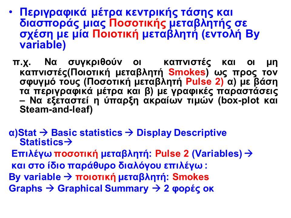 Περιγραφικά μέτρα κεντρικής τάσης και διασποράς μιας Ποσοτικής μεταβλητής σε σχέση με μία Ποιοτική μεταβλητή (εντολή By variable) π.χ.