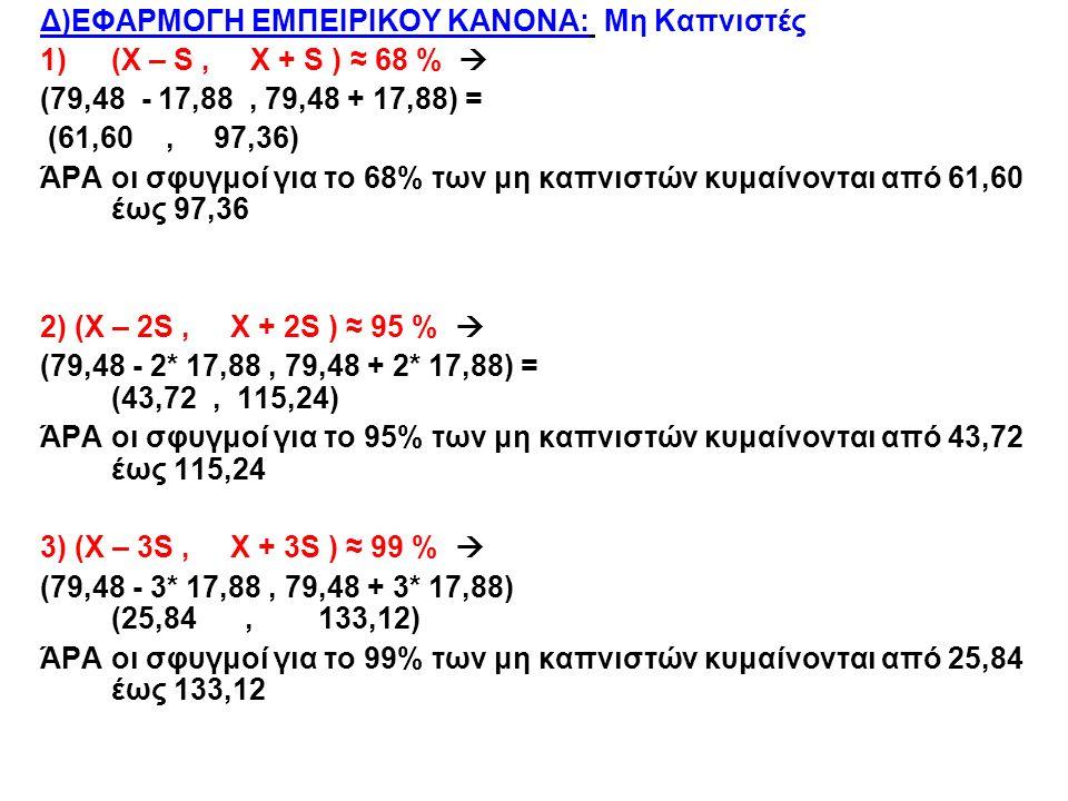 Δ)ΕΦΑΡΜΟΓΗ ΕΜΠΕΙΡΙΚΟΥ ΚΑΝΟΝΑ: Μη Καπνιστές 1)(X – S, X + S ) ≈ 68 %  (79,48 - 17,88, 79,48 + 17,88) = (61,60, 97,36) ΆΡΑ οι σφυγμοί για το 68% των μη καπνιστών κυμαίνονται από 61,60 έως 97,36 2) (X – 2S, X + 2S ) ≈ 95 %  (79,48 - 2* 17,88, 79,48 + 2* 17,88) = (43,72, 115,24) ΆΡΑ οι σφυγμοί για το 95% των μη καπνιστών κυμαίνονται από 43,72 έως 115,24 3) (X – 3S, X + 3S ) ≈ 99 %  (79,48 - 3* 17,88, 79,48 + 3* 17,88) (25,84, 133,12) ΆΡΑ οι σφυγμοί για το 99% των μη καπνιστών κυμαίνονται από 25,84 έως 133,12