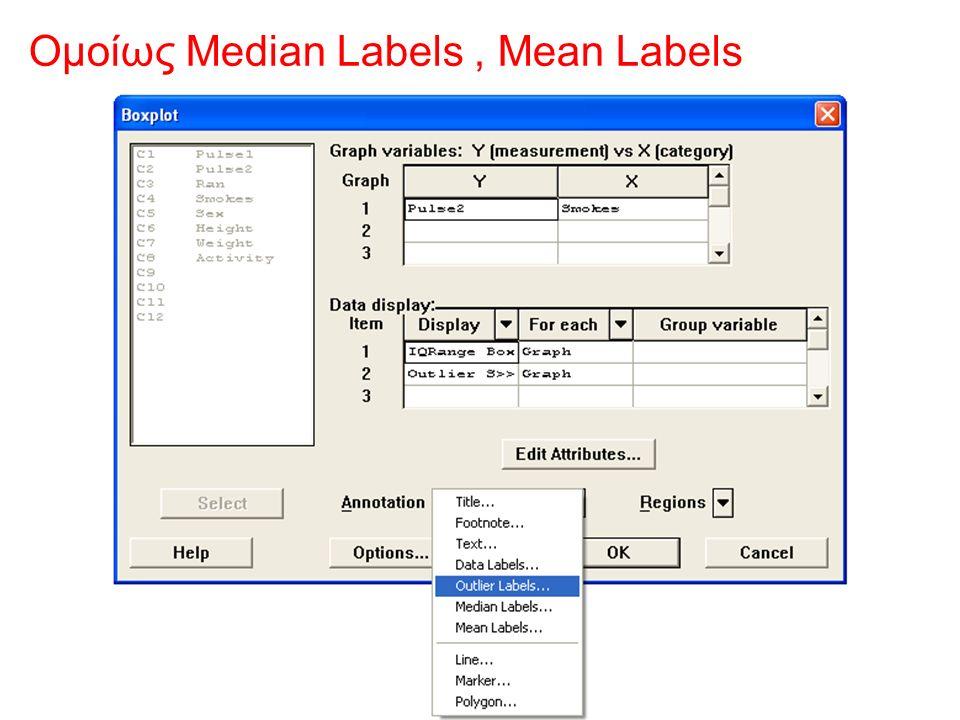 Ομοίως Median Labels, Mean Labels