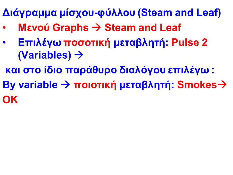 Διάγραμμα μίσχου-φύλλου (Steam and Leaf) Μενού Graphs  Steam and Leaf Επιλέγω ποσοτική μεταβλητή: Pulse 2 (Variables)  και στο ίδιο παράθυρο διαλόγου επιλέγω : By variable  ποιοτική μεταβλητή: Smokes  ΟΚ