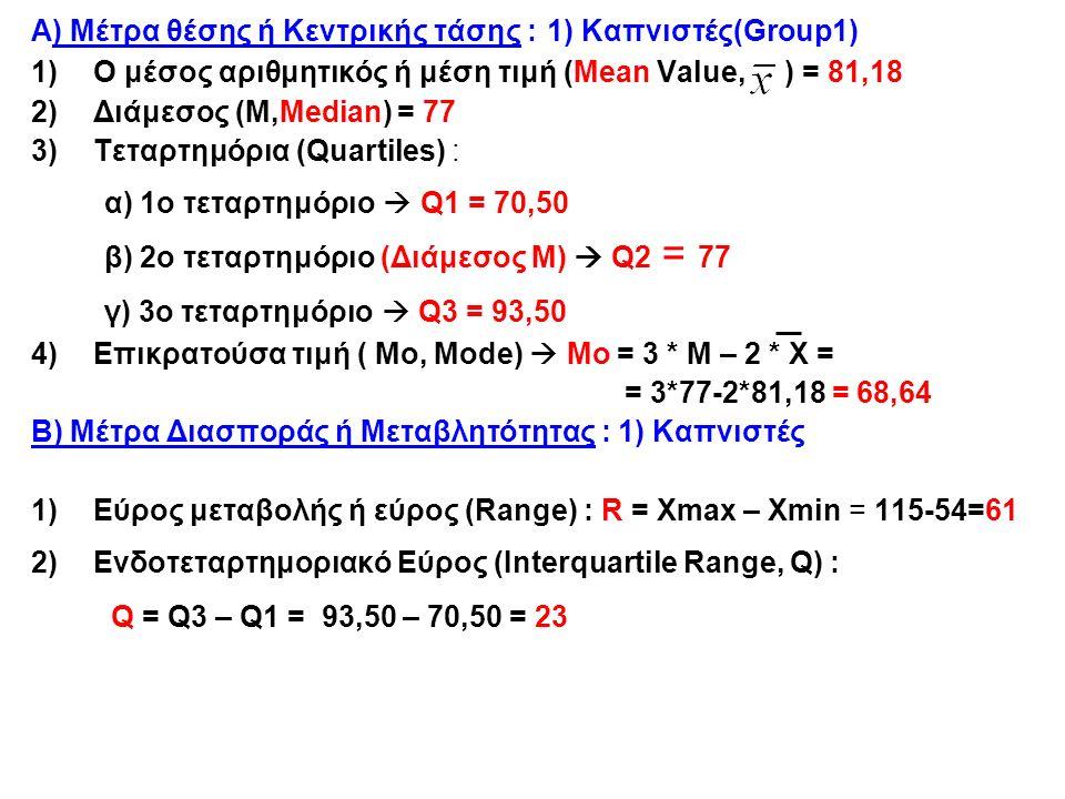Α) Μέτρα θέσης ή Κεντρικής τάσης : 1) Καπνιστές(Group1) 1)Ο μέσος αριθμητικός ή μέση τιμή (Mean Value, ) = 81,18 2)Διάμεσος (Μ,Median) = 77 3)Τεταρτημόρια (Quartiles) : α) 1ο τεταρτημόριο  Q1 = 70,50 β) 2ο τεταρτημόριο (Διάμεσος Μ)  Q2 = 77 γ) 3ο τεταρτημόριο  Q3 = 93,50 4)Επικρατούσα τιμή ( Μο, Μode)  Μο = 3 * Μ – 2 * Χ = = 3*77-2*81,18 = 68,64 Β) Μέτρα Διασποράς ή Μεταβλητότητας : 1) Καπνιστές 1)Εύρος μεταβολής ή εύρος (Range) : R = Xmax – Xmin = 115-54=61 2)Ενδοτεταρτημοριακό Εύρος (Interquartile Range, Q) : Q = Q3 – Q1 = 93,50 – 70,50 = 23