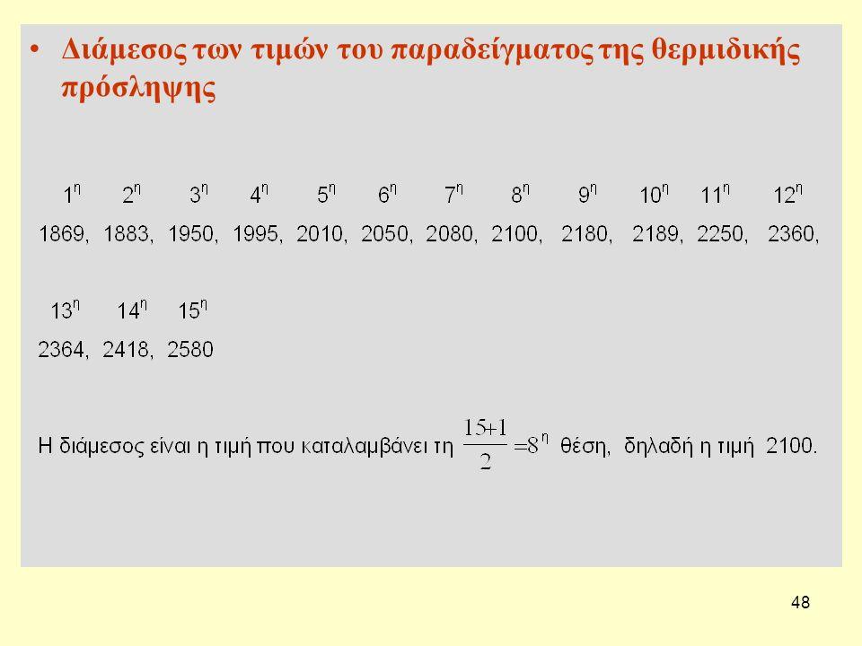 48 Διάμεσος των τιμών του παραδείγματος της θερμιδικής πρόσληψης