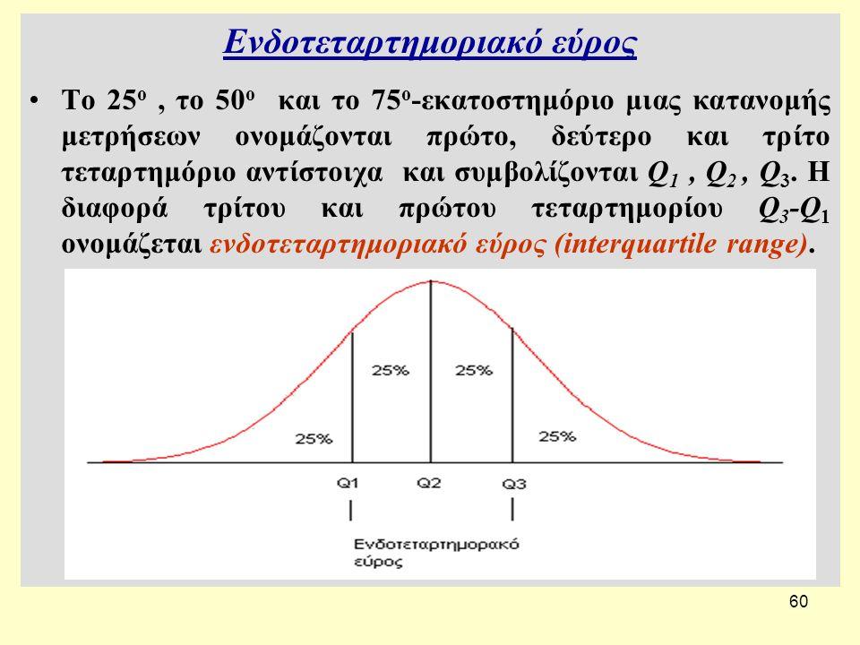 60 Ενδοτεταρτημοριακό εύρος Το 25 ο, το 50 ο και το 75 ο -εκατοστημόριο μιας κατανομής μετρήσεων ονομάζονται πρώτο, δεύτερο και τρίτο τεταρτημόριο αντίστοιχα και συμβολίζονται Q 1, Q 2, Q 3.