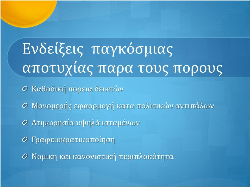 Επικύρωση της Σύμβασης του ΟΗΕ Source: CONTEXTUAL CHOICES IN FIGHTING CORRUPTION: LESSONS LEARNED (2011) Alina Mungiu-Pippidi et al.