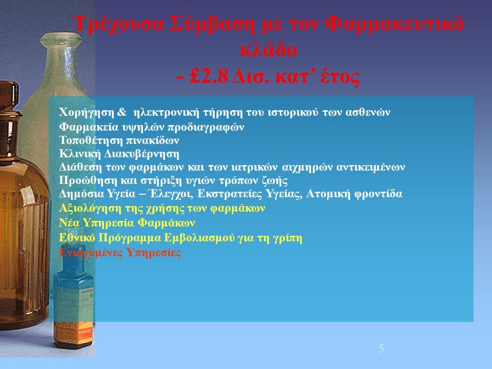 5 Τρέχουσα Σύμβαση με τον Φαρμακευτικό κλάδο - £2.8 Δισ. κατ' έτος Χορήγηση & ηλεκτρονική τήρηση του ιστορικού των ασθενών Φαρμακεία υψηλών προδιαγραφ