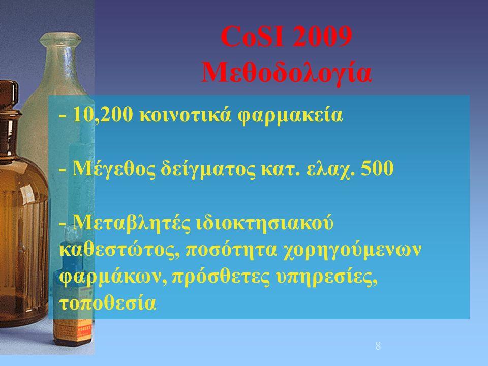 8 CoSI 2009 Μεθοδολογία - 10,200 κοινοτικά φαρμακεία - Μέγεθος δείγματος κατ. ελαχ. 500 - Μεταβλητές ιδιοκτησιακού καθεστώτος, ποσότητα χορηγούμενων φ