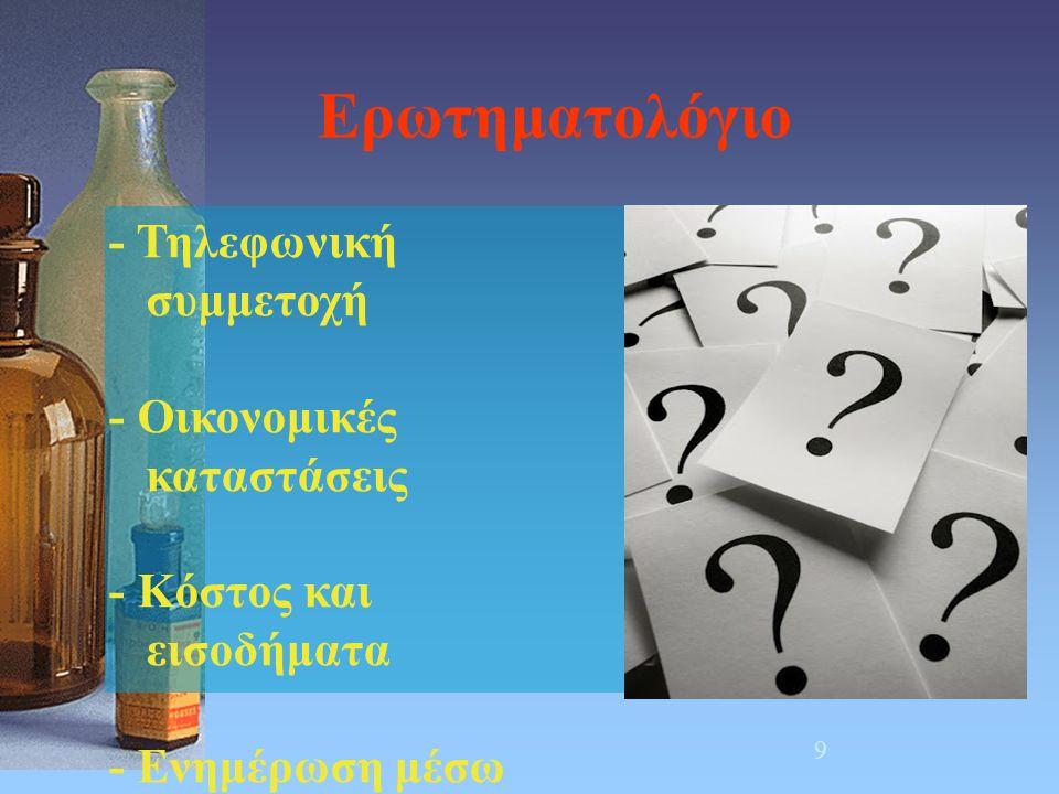10 CoSI Συνολικό κόστος φαρμακείου - Λειτουργικό κόστος - Εύλογο ποσοστό απόδοσης της επένδυσης