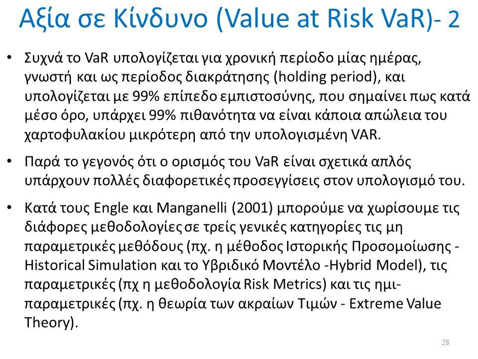 Αξία σε Κίνδυνο (Value at Risk VaR )- 2 Συχνά το VaR υπολογίζεται για χρονική περίοδο μίας ημέρας, γνωστή και ως περίοδος διακράτησης (holding period), και υπολογίζεται με 99% επίπεδο εμπιστοσύνης, που σημαίνει πως κατά μέσο όρο, υπάρχει 99% πιθανότητα να είναι κάποια απώλεια του χαρτοφυλακίου μικρότερη από την υπολογισμένη VAR.