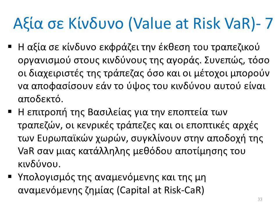 Αξία σε Κίνδυνο (Value at Risk VaR)- 7  Η αξία σε κίνδυνο εκφράζει την έκθεση του τραπεζικού οργανισμού στους κινδύνους της αγοράς.