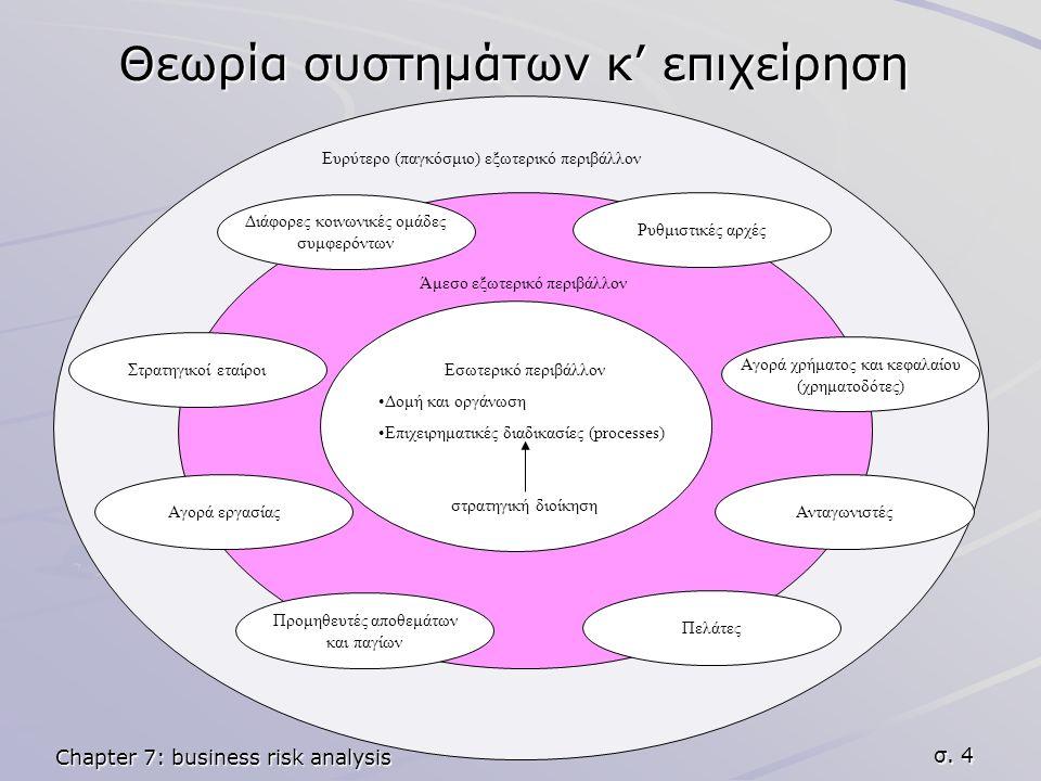 Chapter 7: business risk analysis σ.15 Χαρτογράφηση επιχ.