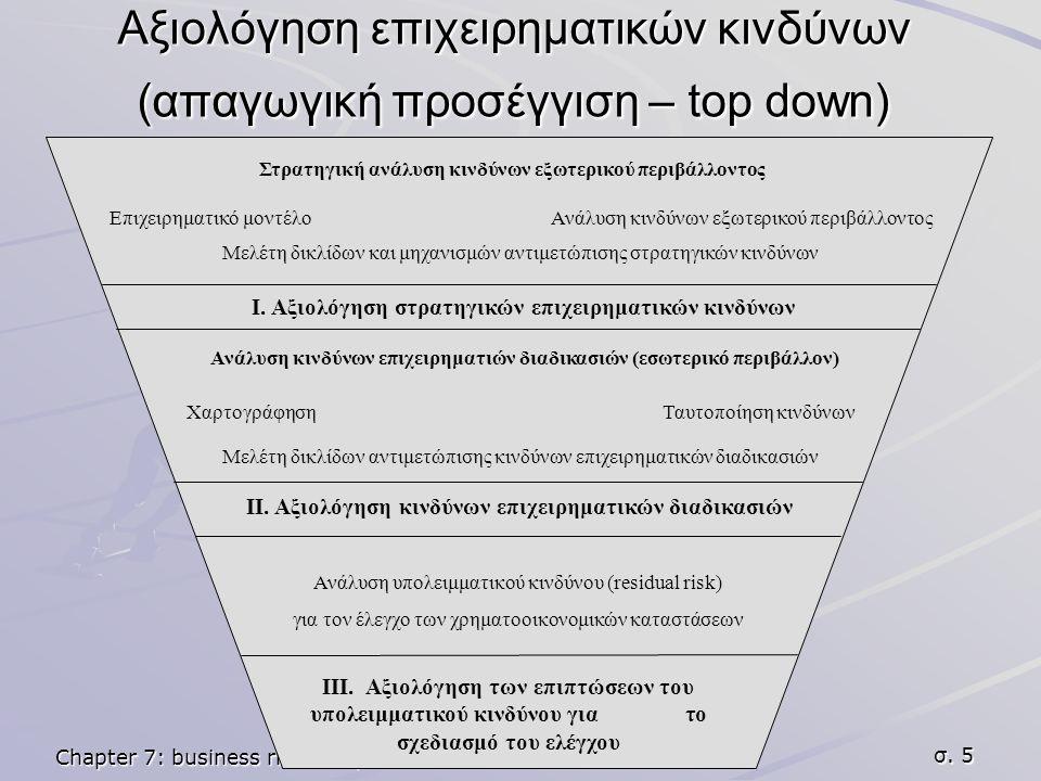 Chapter 7: business risk analysis σ.6 Έννοια επιχειρηματικού μοντέλου «...