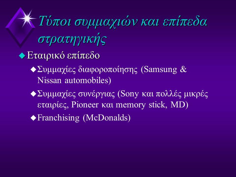 Τύποι συμμαχιών και επίπεδα στρατηγικής u Εταιρικό επίπεδο u Συμμαχίες διαφοροποίησης (Samsung & Nissan automobiles) u Συμμαχίες συνέργιας (Sony και πολλές μικρές εταιρίες, Pioneer και memory stick, ΜD) u Franchising (McDonalds)
