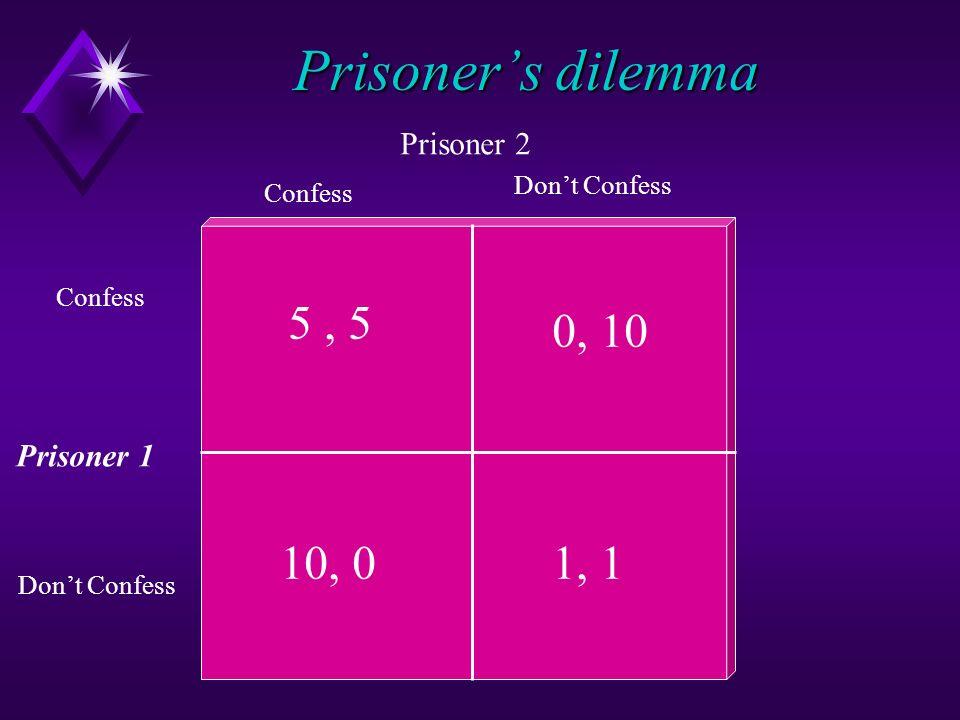 Prisoner's dilemma Prisoner 2 Prisoner 1 Confess Don't Confess Confess Don't Confess 5, 5 0, 10 10, 01, 1