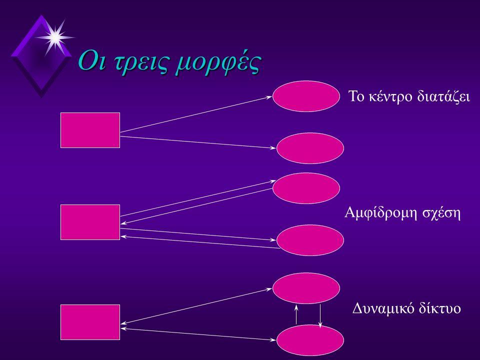 Οι τρεις μορφές Το κέντρο διατάζει Αμφίδρομη σχέση Δυναμικό δίκτυο