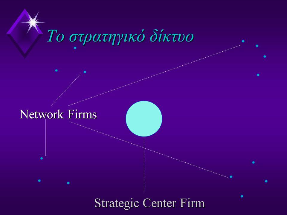 Το στρατηγικό δίκτυο Strategic Center Firm Network Firms