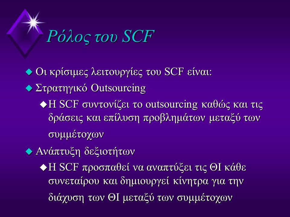 Ρόλος του SCF u Οι κρίσιμες λειτουργίες του SCF είναι: u Στρατηγικό Outsourcing u Η SCF συντονίζει το οutsourcing καθώς και τις δράσεις και επίλυση προβλημάτων μεταξύ των συμμέτοχων u Ανάπτυξη δεξιοτήτων u Η SCF προσπαθεί να αναπτύξει τις ΘΙ κάθε συνεταίρου και δημιουργεί κίνητρα για την διάχυση των ΘΙ μεταξύ των συμμέτοχων