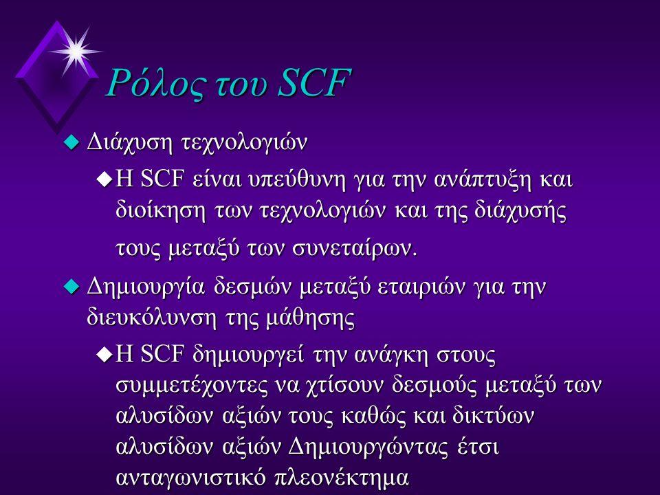 Ρόλος του SCF u Διάχυση τεχνολογιών u Η SCF είναι υπεύθυνη για την ανάπτυξη και διοίκηση των τεχνολογιών και της διάχυσής τους μεταξύ των συνεταίρων.