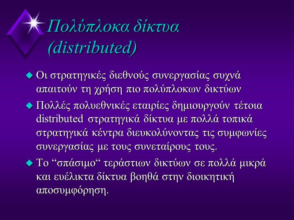 Πολύπλοκα δίκτυα (distributed) u Oι στρατηγικές διεθνούς συνεργασίας συχνά απαιτούν τη χρήση πιο πολύπλοκων δικτύων u Πολλές πολυεθνικές εταιρίες δημιουργούν τέτοια distributed στρατηγικά δίκτυα με πολλά τοπικά στρατηγικά κέντρα διευκολύνοντας τις συμφωνίες συνεργασίας με τους συνεταίρους τους.