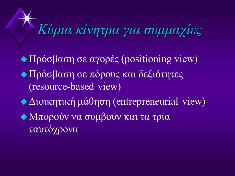 Κύρια κίνητρα για συμμαχίες u Πρόσβαση σε αγορές (positioning view) u Πρόσβαση σε πόρους και δεξιότητες (resource-based view) u Διοικητική μάθηση (entrepreneurial view) u Μπορούν να συμβούν και τα τρία ταυτόχρονα