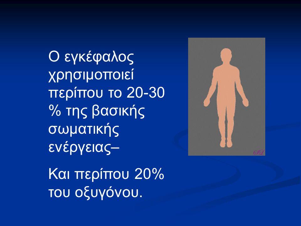 Ο εγκέφαλος χρησιμοποιεί περίπου το 20-30 % της βασικής σωματικής ενέργειας– Και περίπου 20% του οξυγόνου.