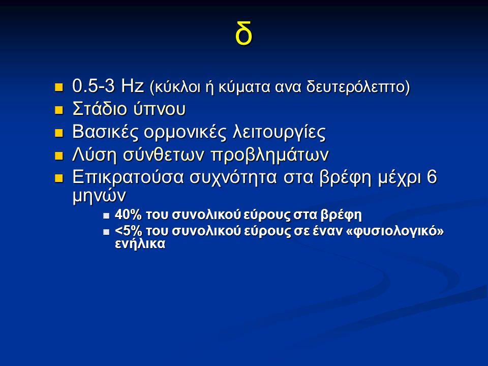 δ 0.5-3 Hz (κύκλοι ή κύματα ανα δευτερόλεπτο) 0.5-3 Hz (κύκλοι ή κύματα ανα δευτερόλεπτο) Στάδιο ύπνου Στάδιο ύπνου Βασικές ορμονικές λειτουργίες Βασικές ορμονικές λειτουργίες Λύση σύνθετων προβλημάτων Λύση σύνθετων προβλημάτων Επικρατούσα συχνότητα στα βρέφη μέχρι 6 μηνών Επικρατούσα συχνότητα στα βρέφη μέχρι 6 μηνών 40% του συνολικού εύρους στα βρέφη 40% του συνολικού εύρους στα βρέφη <5% του συνολικού εύρους σε έναν «φυσιολογικό» ενήλικα <5% του συνολικού εύρους σε έναν «φυσιολογικό» ενήλικα