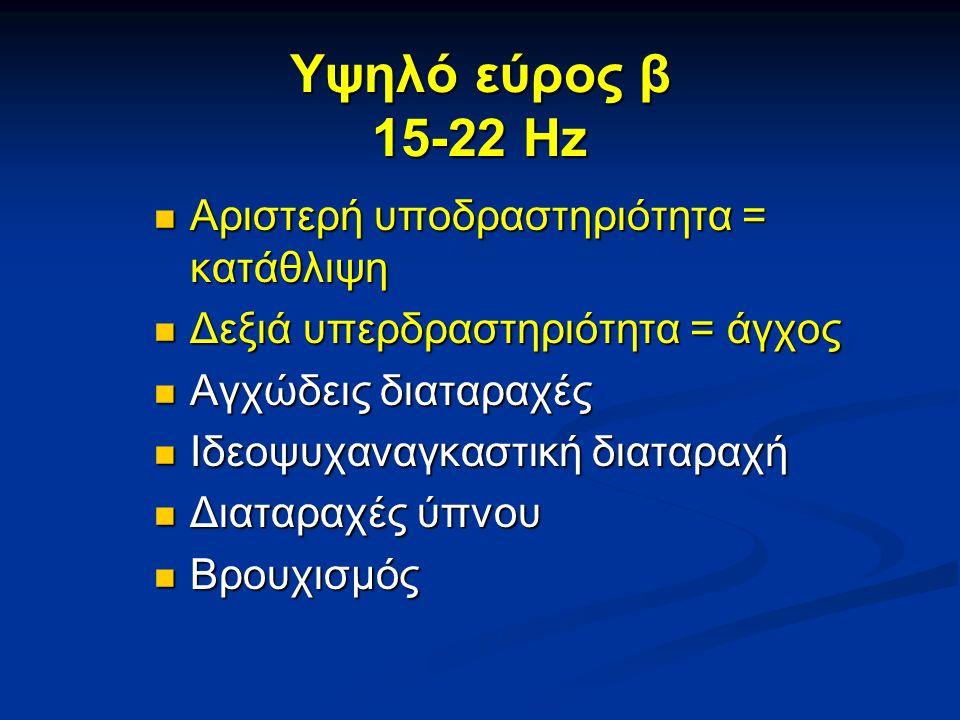 Υψηλό εύρος β 15-22 Hz Αριστερή υποδραστηριότητα = κατάθλιψη Αριστερή υποδραστηριότητα = κατάθλιψη Δεξιά υπερδραστηριότητα = άγχος Δεξιά υπερδραστηριότητα = άγχος Αγχώδεις διαταραχές Αγχώδεις διαταραχές Ιδεοψυχαναγκαστική διαταραχή Ιδεοψυχαναγκαστική διαταραχή Διαταραχές ύπνου Διαταραχές ύπνου Βρουχισμός Βρουχισμός