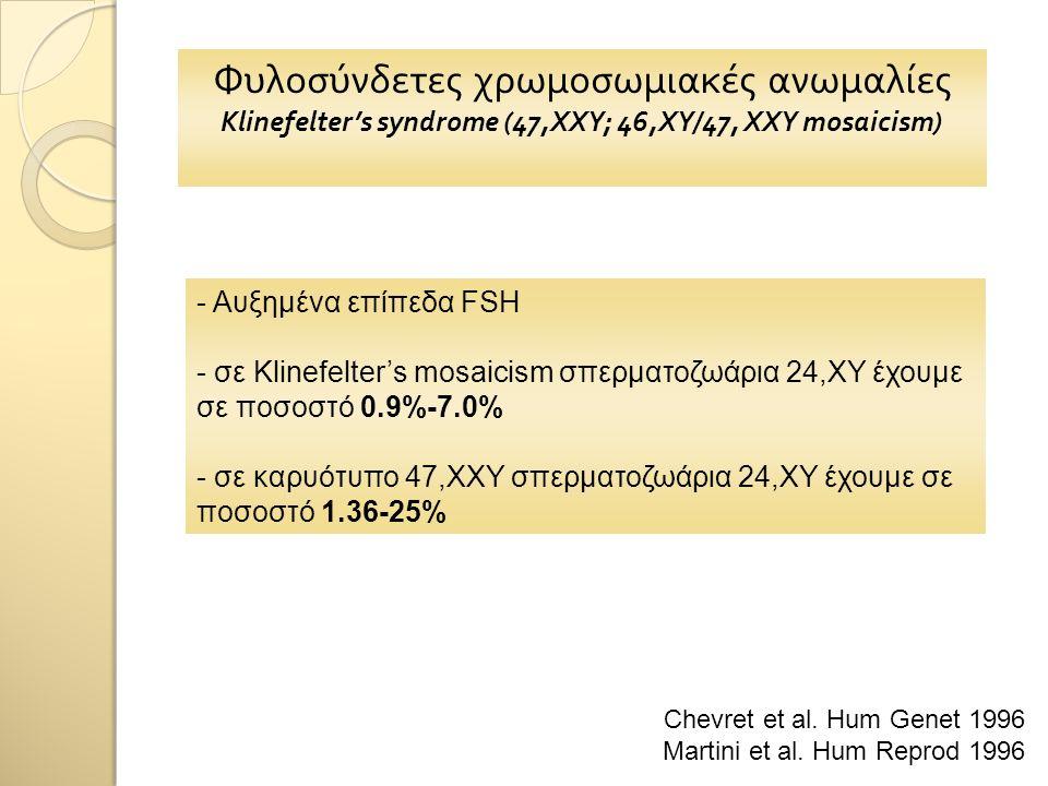 Φυλοσύνδετες χρωμοσωμιακές ανωμαλίες Klinefelter's syndrome (47,XXY; 46,XY/47, XXY mosaicism) - Αυξημένα επίπεδα FSH - σε Klinefelter's mosaicism σπερματοζωάρια 24,XY έχουμε σε ποσοστό 0.9%-7.0% - σε καρυότυπο 47,XXY σπερματοζωάρια 24,XY έχουμε σε ποσοστό 1.36-25% Chevret et al.