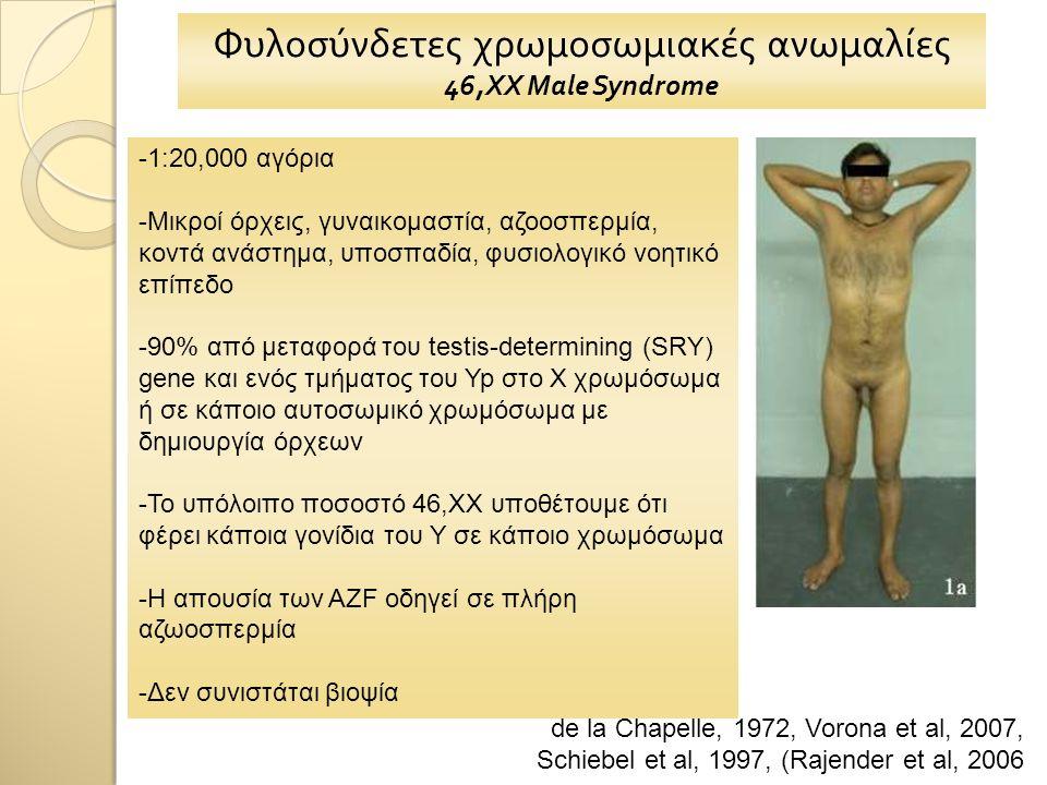 Φυλοσύνδετες χρωμοσωμιακές ανωμαλίες 46,XX Male Syndrome -1:20,000 αγόρια -Μικροί όρχεις, γυναικομαστία, αζοοσπερμία, κοντά ανάστημα, υποσπαδία, φυσιολογικό νοητικό επίπεδο -90% από μεταφορά του testis-determining (SRY) gene και ενός τμήματος του Yp στο Χ χρωμόσωμα ή σε κάποιο αυτοσωμικό χρωμόσωμα με δημιουργία όρχεων -Το υπόλοιπο ποσοστό 46,XX υποθέτουμε ότι φέρει κάποια γονίδια του Υ σε κάποιο χρωμόσωμα -Η απουσία των AZF οδηγεί σε πλήρη αζωοσπερμία -Δεν συνιστάται βιοψία de la Chapelle, 1972, Vorona et al, 2007, Schiebel et al, 1997, (Rajender et al, 2006