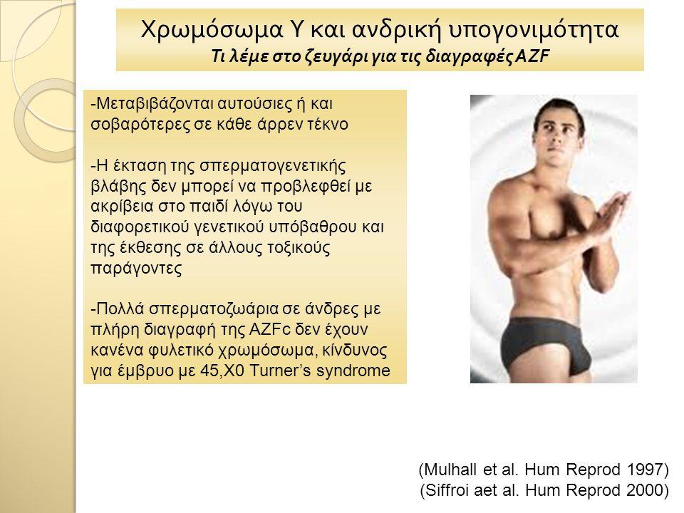 Χρωμόσωμα Υ και ανδρική υπογονιμότητα Τι λέμε στο ζευγάρι για τις διαγραφές AZF -Μεταβιβάζονται αυτούσιες ή και σοβαρότερες σε κάθε άρρεν τέκνο -Η έκταση της σπερματογενετικής βλάβης δεν μπορεί να προβλεφθεί με ακρίβεια στο παιδί λόγω του διαφορετικού γενετικού υπόβαθρου και της έκθεσης σε άλλους τοξικούς παράγοντες -Πολλά σπερματοζωάρια σε άνδρες με πλήρη διαγραφή της AZFc δεν έχουν κανένα φυλετικό χρωμόσωμα, κίνδυνος για έμβρυο με 45,X0 Turner's syndrome (Mulhall et al.