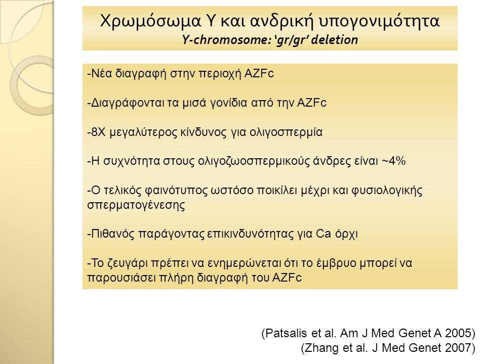 Χρωμόσωμα Υ και ανδρική υπογονιμότητα Y-chromosome: 'gr/gr' deletion -Νέα διαγραφή στην περιοχή AZFc -Διαγράφονται τα μισά γονίδια από την AZFc -8Χ μεγαλύτερος κίνδυνος για ολιγοσπερμία -Η συχνότητα στους ολιγοζωοσπερμικούς άνδρες είναι ~4% -Ο τελικός φαινότυπος ωστόσο ποικίλει μέχρι και φυσιολογικής σπερματογένεσης -Πιθανός παράγοντας επικινδυνότητας για Ca όρχι -Το ζευγάρι πρέπει να ενημερώνεται ότι το έμβρυο μπορεί να παρουσιάσει πλήρη διαγραφή του AZFc (Patsalis et al.