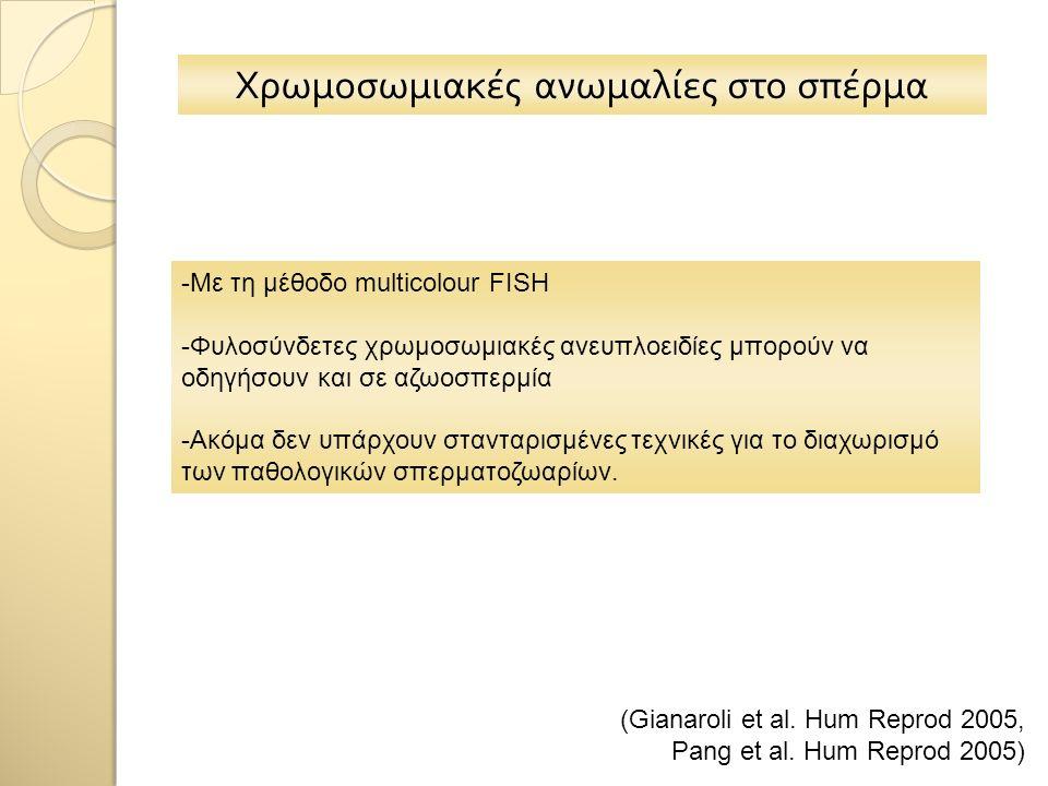 Χρωμοσωμιακές ανωμαλίες στο σπέρμα -Με τη μέθοδο multicolour FISH -Φυλοσύνδετες χρωμοσωμιακές ανευπλοειδίες μπορούν να οδηγήσουν και σε αζωοσπερμία -Α
