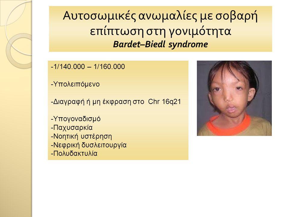 Αυτοσωμικές ανωμαλίες με σοβαρή επίπτωση στη γονιμότητα Bardet–Biedl syndrome -1/140.000 – 1/160.000 -Υπολειπόμενο -Διαγραφή ή μη έκφραση στο Chr 16q21 -Υπογοναδισμό -Παχυσαρκία -Νοητική υστέρηση -Νεφρική δυσλειτουργία -Πολυδακτυλία