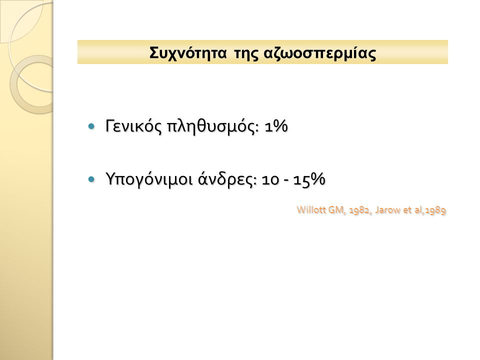 Γενικός πληθυσμός: 1% Γενικός πληθυσμός: 1% Υπογόνιμοι άνδρες: 10 - 15% Υπογόνιμοι άνδρες: 10 - 15% Willott GM, 1982, Jarow et al,1989 Συχνότητα της αζωοσπερμίας
