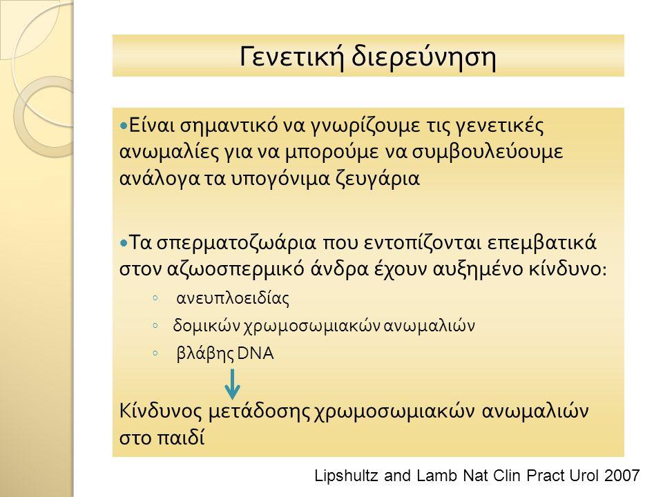 Γενετική διερεύνηση Lipshultz and Lamb Nat Clin Pract Urol 2007 Είναι σημαντικό να γνωρίζουμε τις γενετικές ανωμαλίες για να μπορούμε να συμβουλεύουμε ανάλογα τα υπογόνιμα ζευγάρια Τα σπερματοζωάρια που εντοπίζονται επεμβατικά στον αζωοσπερμικό άνδρα έχουν αυξημένο κίνδυνο: ◦ ανευπλοειδίας ◦ δομικών χρωμοσωμιακών ανωμαλιών ◦ βλάβης DNA Κίνδυνος μετάδοσης χρωμοσωμιακών ανωμαλιών στο παιδί