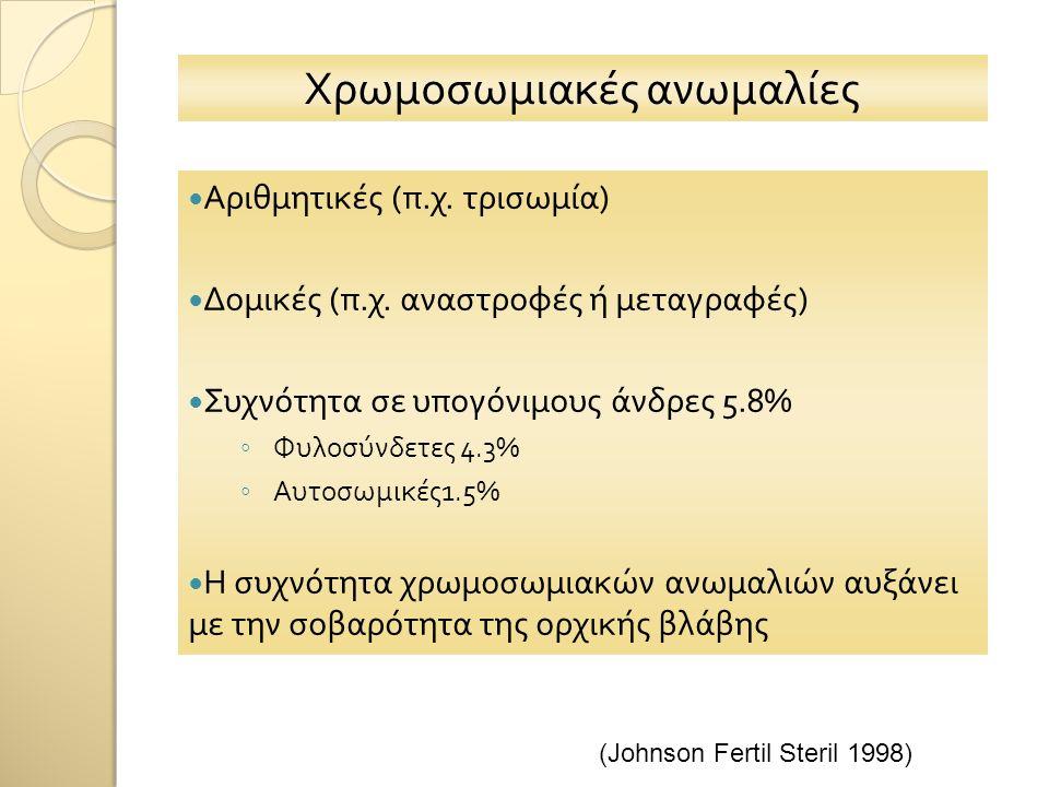 Χρωμοσωμιακές ανωμαλίες (Johnson Fertil Steril 1998) Αριθμητικές (π.χ. τρισωμία) Δομικές (π.χ. αναστροφές ή μεταγραφές) Συχνότητα σε υπογόνιμους άνδρε
