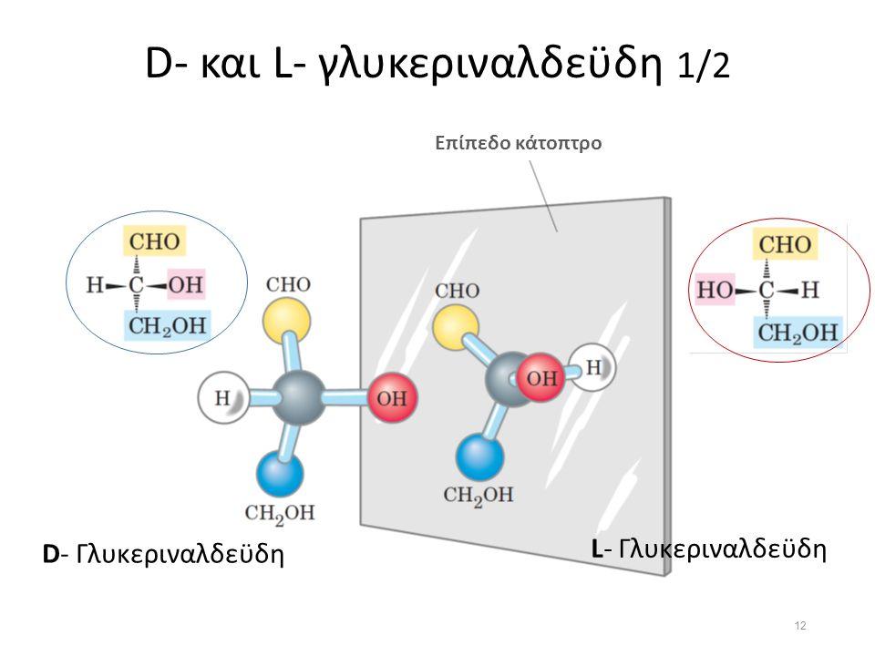 Επίπεδο κάτοπτρο D- και L- γλυκεριναλδεϋδη 1/2 12 D- Γλυκεριναλδεϋδη L- Γλυκεριναλδεϋδη