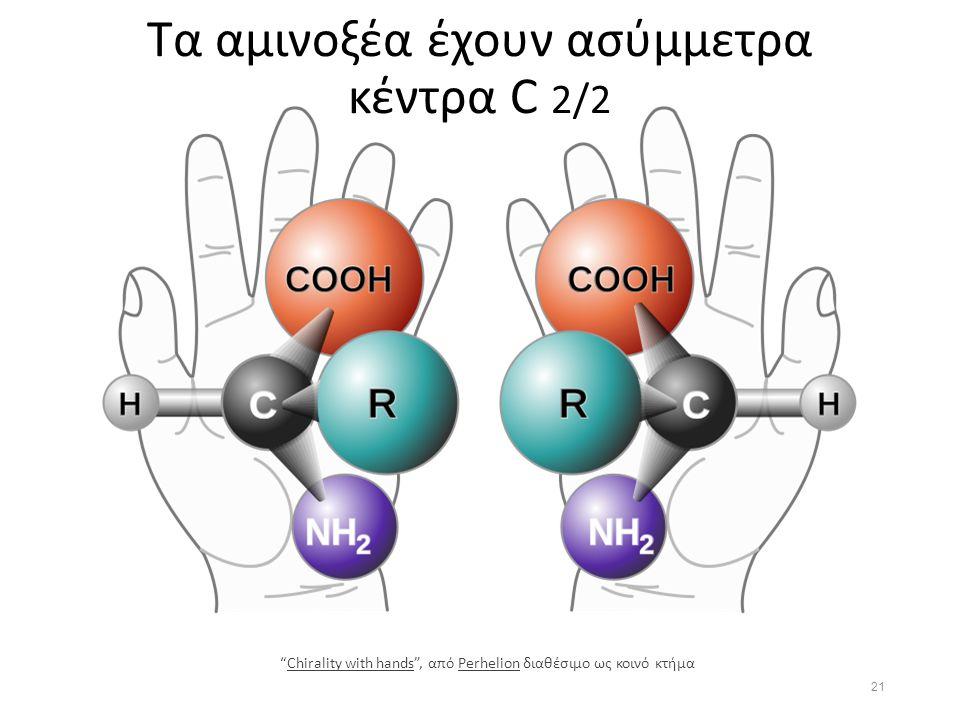 Τα αμινοξέα έχουν ασύμμετρα κέντρα C 2/2 21 Chirality with hands , από Perhelion διαθέσιμο ως κοινό κτήμαChirality with handsPerhelion