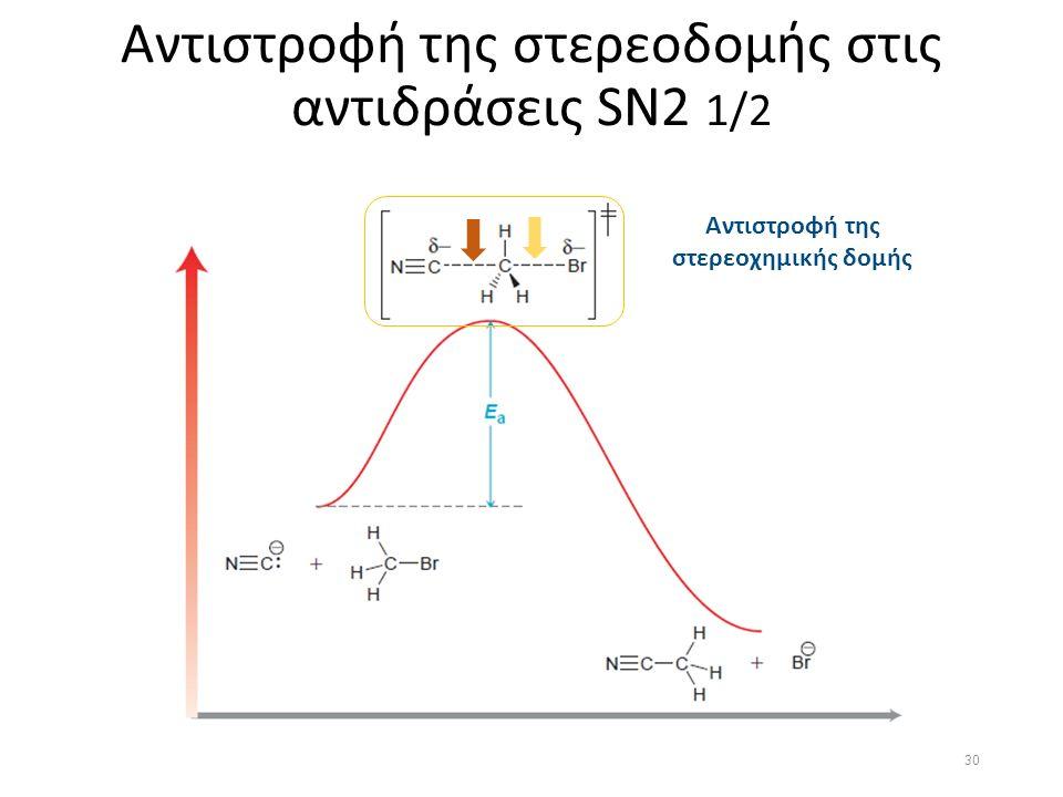 Αντιστροφή της στερεοδομής στις αντιδράσεις SN2 1/2 Αντιστροφή της στερεοχημικής δομής 30