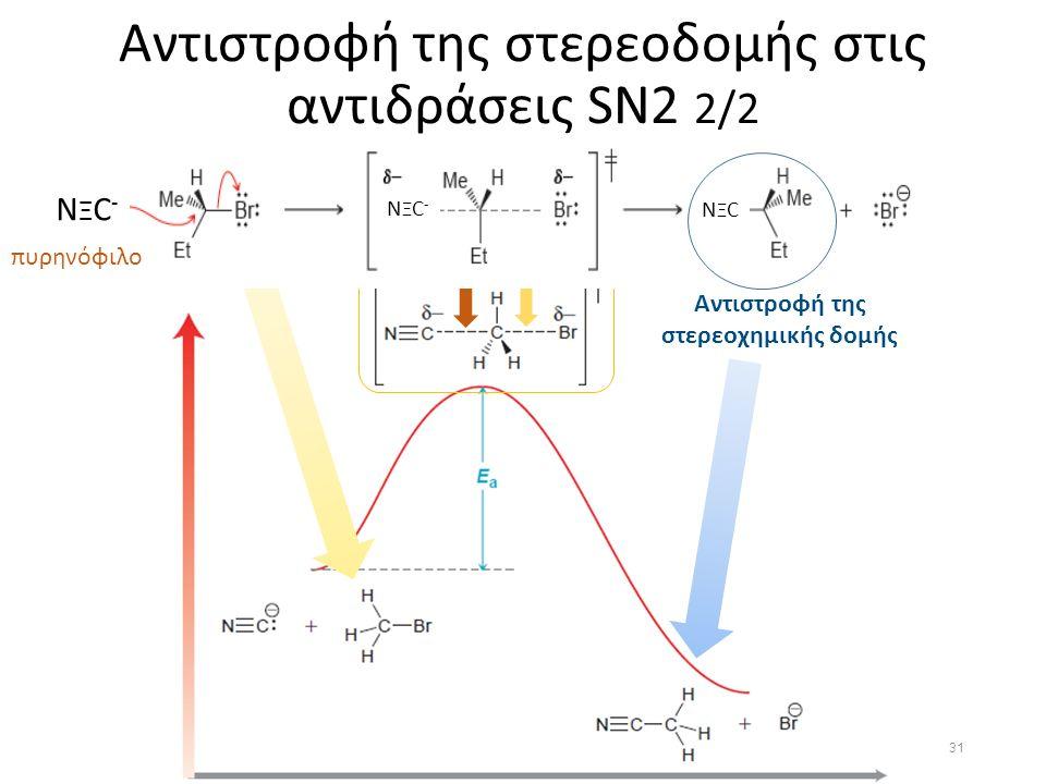 Αντιστροφή της στερεοδομής στις αντιδράσεις SN2 2/2 Αντιστροφή της στερεοχημικής δομής ΝΞC-ΝΞC- ΝΞC-ΝΞC- ΝΞCΝΞC πυρηνόφιλο 31